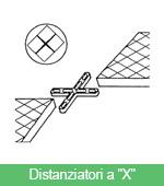 Distanziatori a X